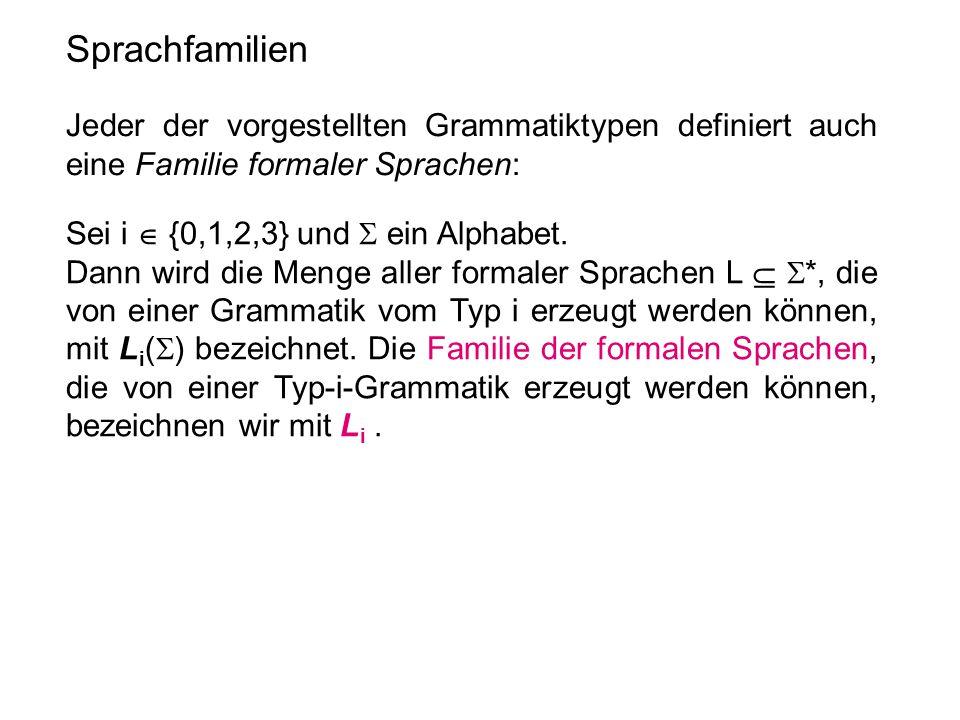 Sprachfamilien Jeder der vorgestellten Grammatiktypen definiert auch eine Familie formaler Sprachen: Sei i  {0,1,2,3} und  ein Alphabet. Dann wird d
