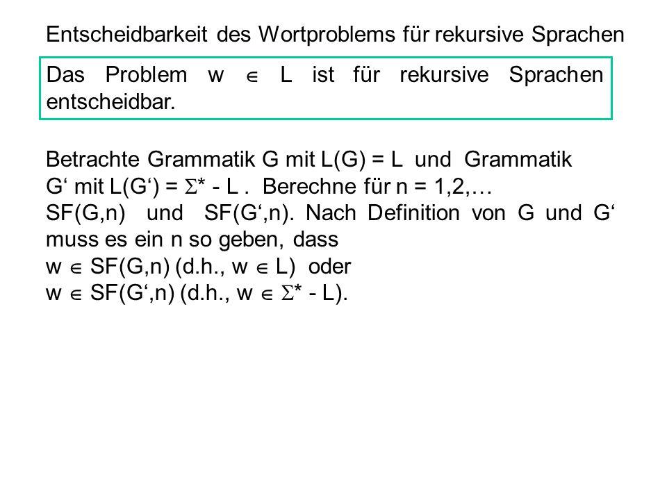 Entscheidbarkeit des Wortproblems für rekursive Sprachen Das Problem w  L ist für rekursive Sprachen entscheidbar. Betrachte Grammatik G mit L(G) = L