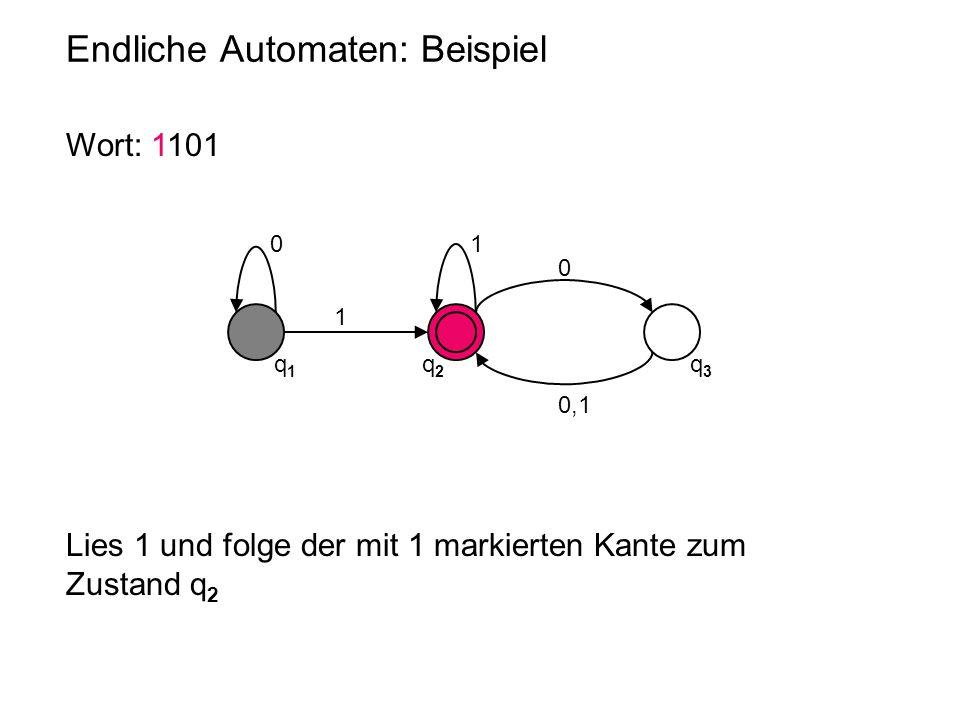 Endliche Automaten: Beispiel 0 q1q1 q2q2 q3q3 1 1 0 0,1 Wort: 1101 Lies 1 und folge der mit 1 markierten Kante zum Zustand q 2