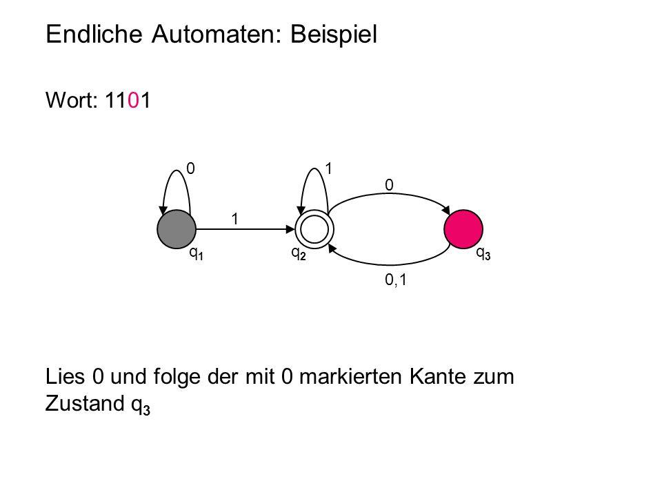 Endliche Automaten: Beispiel 0 q1q1 q2q2 q3q3 1 1 0 0,1 Wort: 1101 Lies 0 und folge der mit 0 markierten Kante zum Zustand q 3