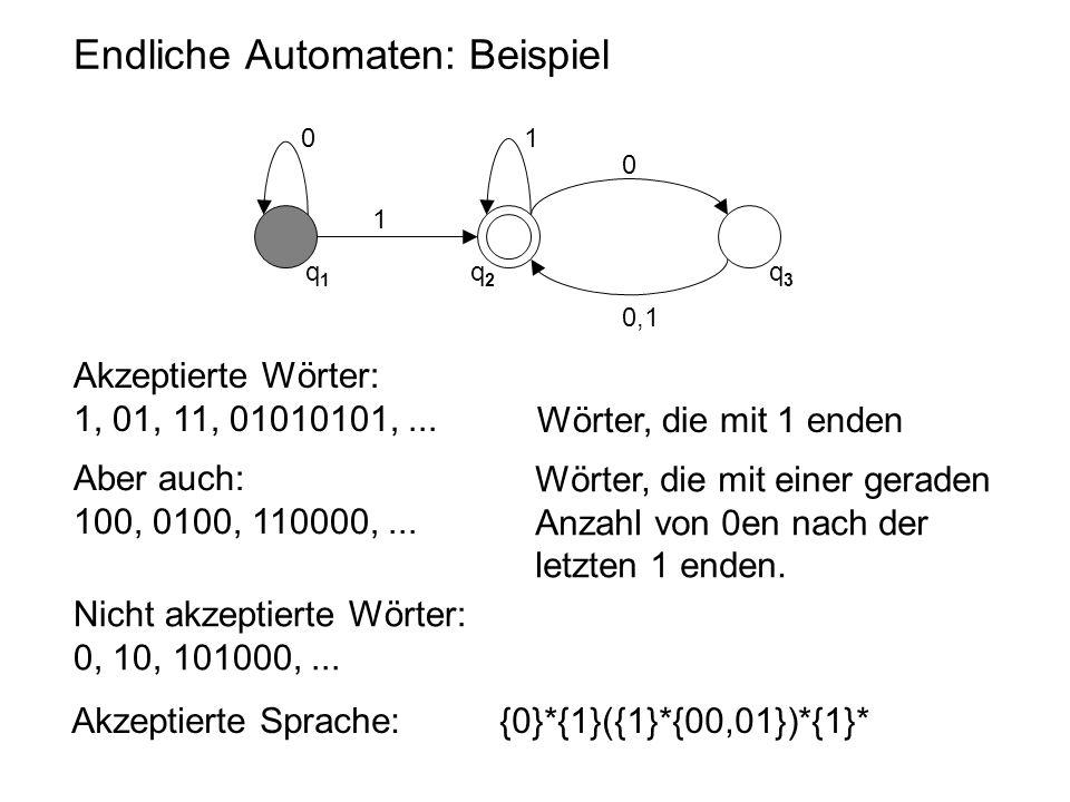 Endliche Automaten: Beispiel 0 q1q1 q2q2 q3q3 1 1 0 0,1 Akzeptierte Wörter: 1, 01, 11, 01010101,... Wörter, die mit 1 enden Aber auch: 100, 0100, 1100