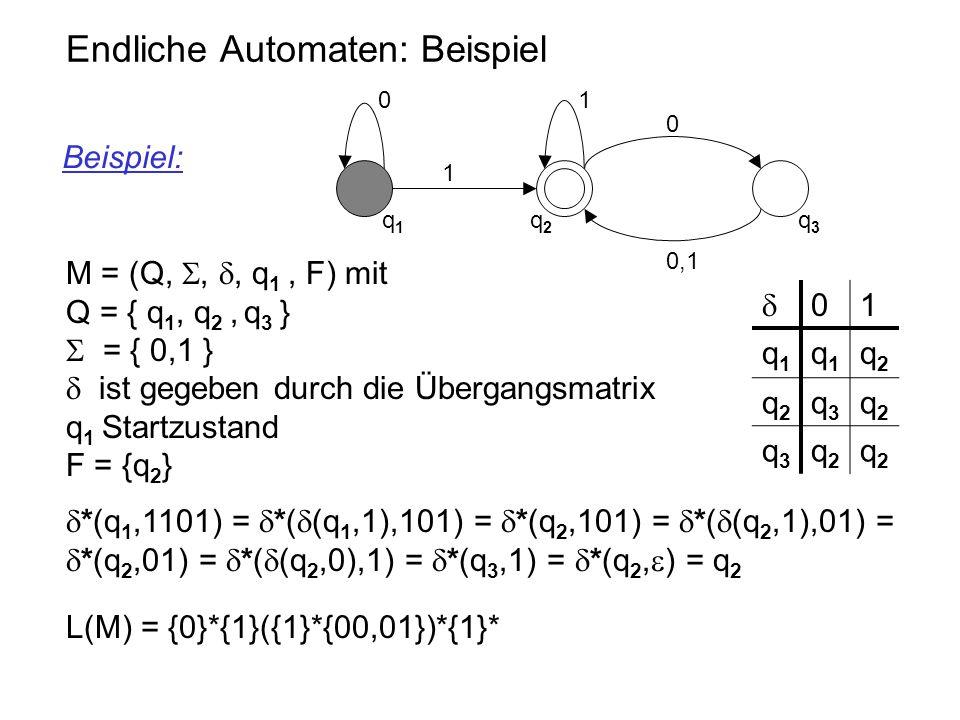 Endliche Automaten: Beispiel 0 q1q1 q2q2 q3q3 1 1 0 0,1 M = (Q, , , q 1, F) mit Q = { q 1, q 2, q 3 }  = { 0,1 }  ist gegeben durch die Übergangsm