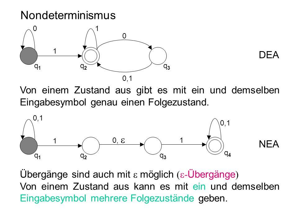 Nondeterminismus 0 q1q1 q2q2 q3q3 1 1 0 0,1 DEA Von einem Zustand aus gibt es mit ein und demselben Eingabesymbol genau einen Folgezustand. NEA 0,1 q1