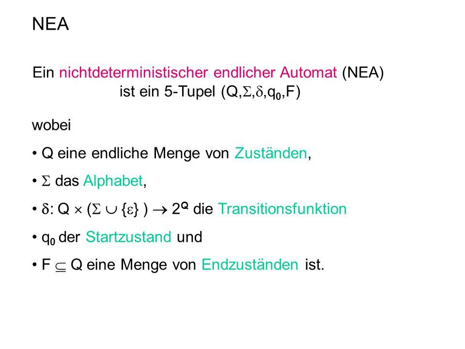 NEA Ein nichtdeterministischer endlicher Automat (NEA) ist ein 5-Tupel (Q, , ,q 0,F) wobei • Q eine endliche Menge von Zuständen, •  das Alphabet,