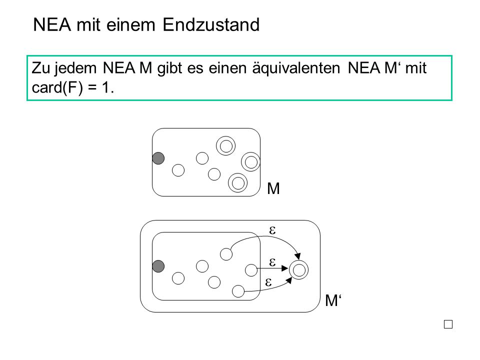 NEA mit einem Endzustand Zu jedem NEA M gibt es einen äquivalenten NEA M' mit card(F) = 1. M M'   