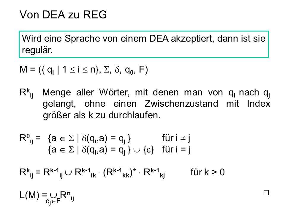Von DEA zu REG Wird eine Sprache von einem DEA akzeptiert, dann ist sie regulär. M = ({ q i | 1  i  n}, , , q 0, F) R k ij Menge aller Wörter, mit