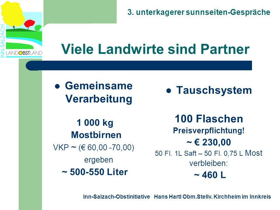 3. unterkagerer sunnseiten-Gespräche Inn-Salzach-Obstinitiative Hans Hartl Obm.Stellv. Kirchheim im Innkreis Viele Landwirte sind Partner  Gemeinsame