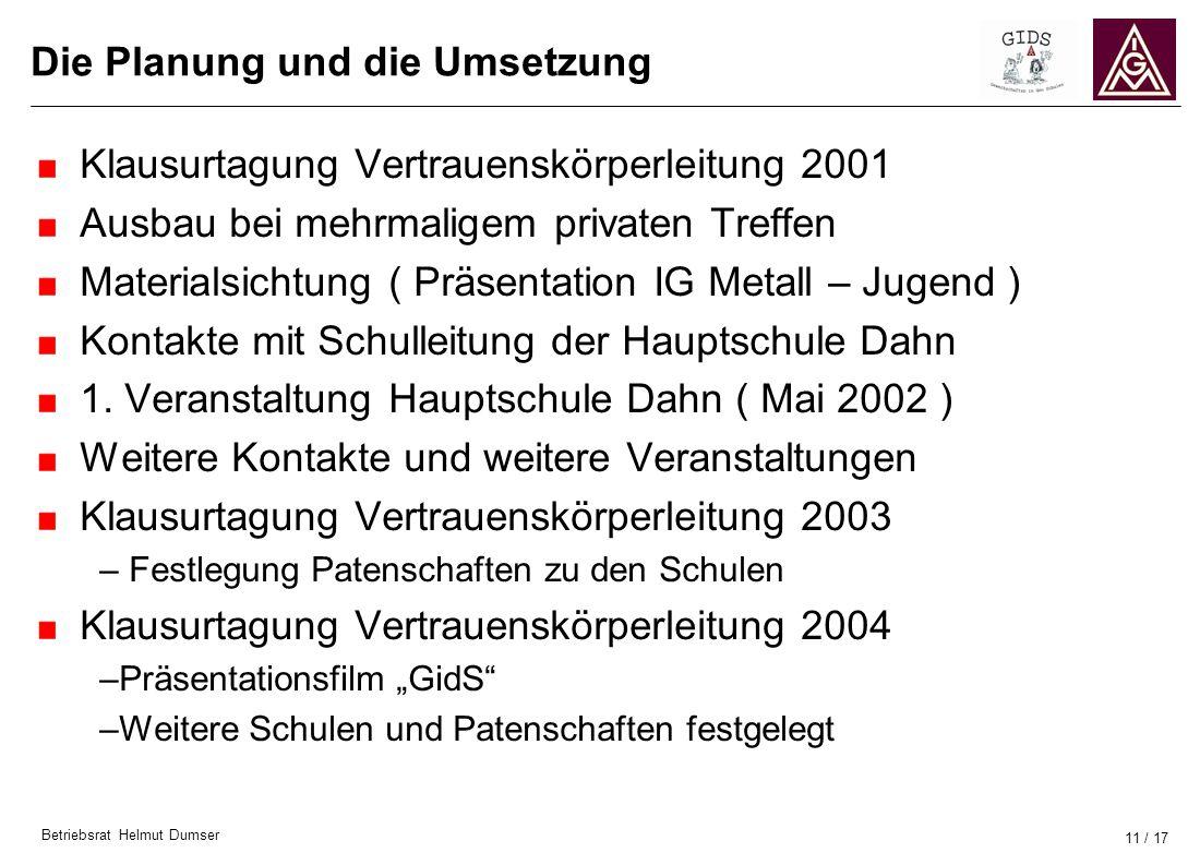 Betriebsrat Helmut Dumser 11 / 17 Die Planung und die Umsetzung Klausurtagung Vertrauenskörperleitung 2001 Ausbau bei mehrmaligem privaten Treffen Mat