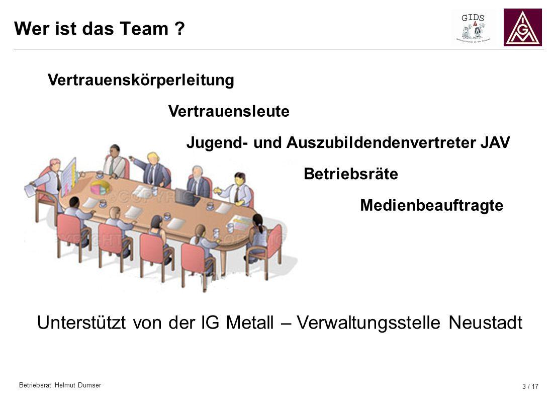 Betriebsrat Helmut Dumser 3 / 17 Wer ist das Team ? Vertrauenskörperleitung Vertrauensleute Jugend- und Auszubildendenvertreter JAV Betriebsräte Medie