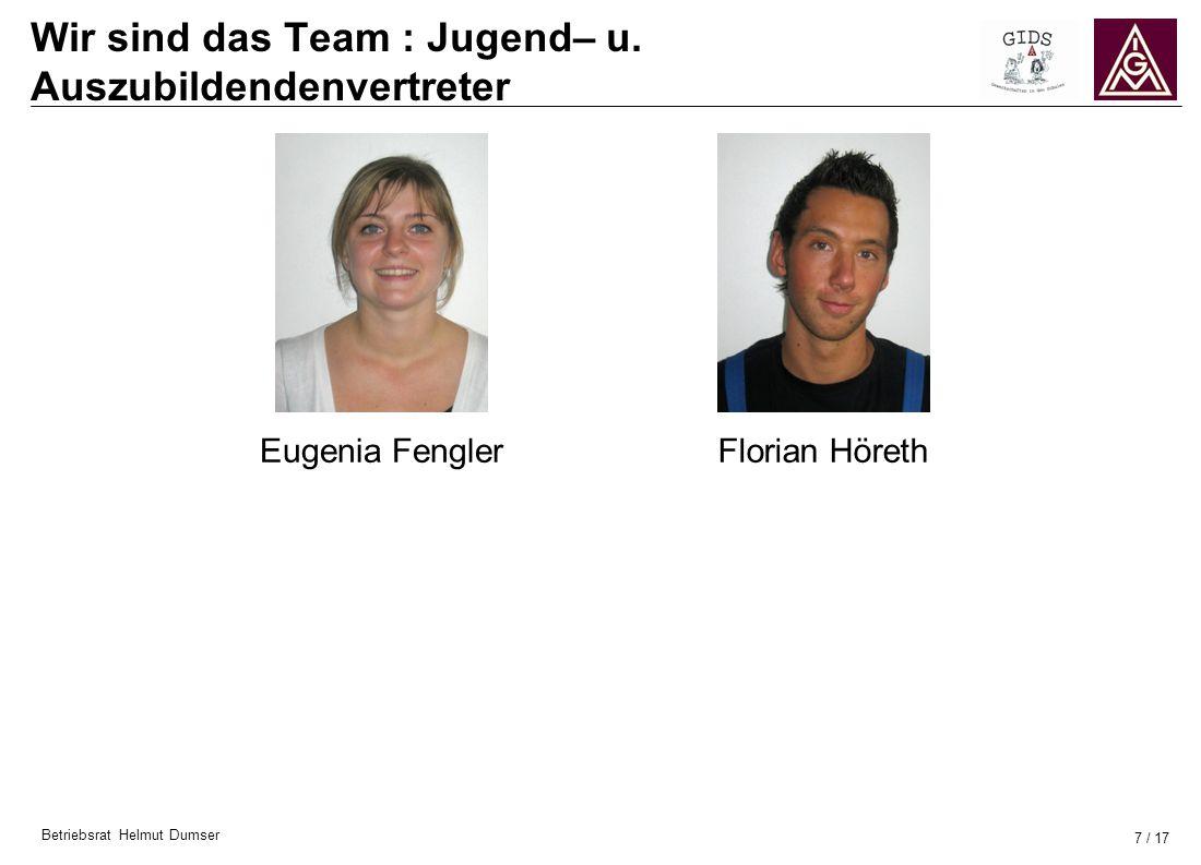 Betriebsrat Helmut Dumser 7 / 17 Wir sind das Team : Jugend– u. Auszubildendenvertreter Eugenia FenglerFlorian Höreth