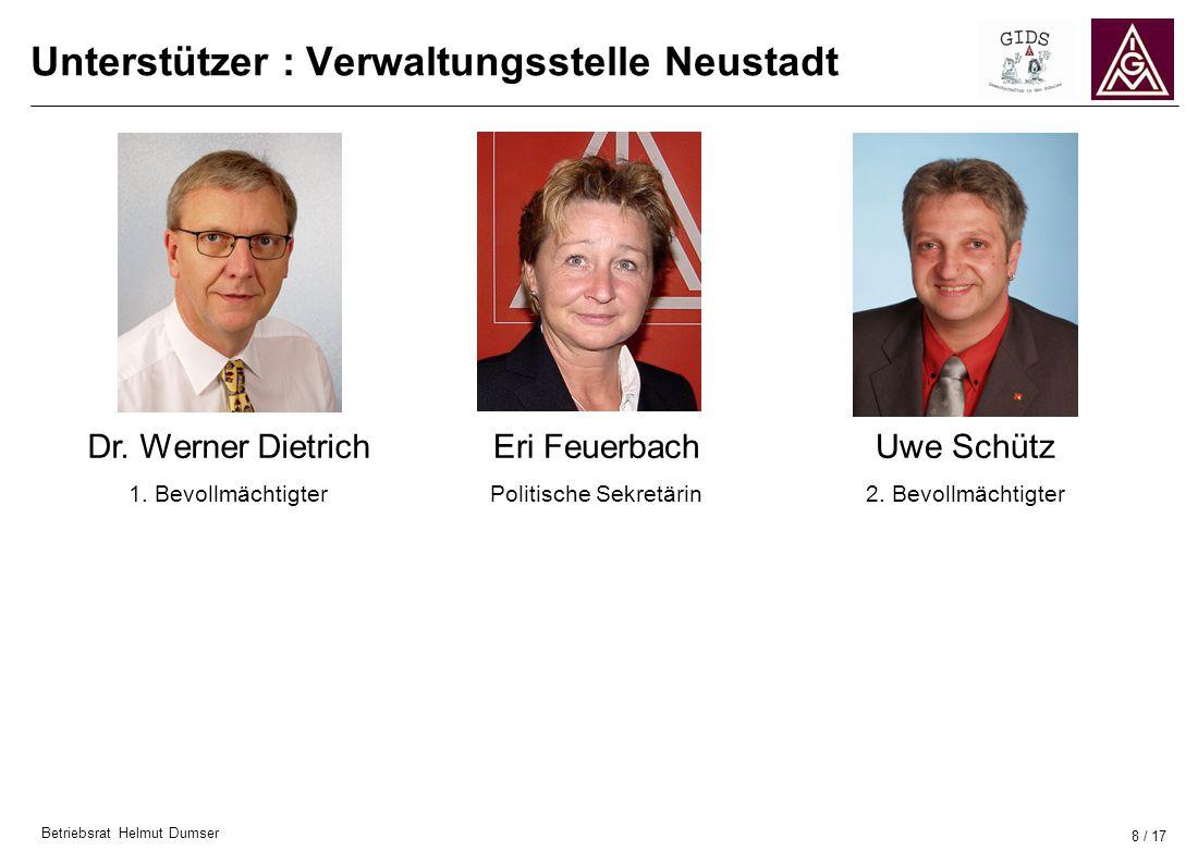 Betriebsrat Helmut Dumser 8 / 17 Unterstützer : Verwaltungsstelle Neustadt Dr. Werner Dietrich 1. Bevollmächtigter Eri Feuerbach Politische Sekretärin