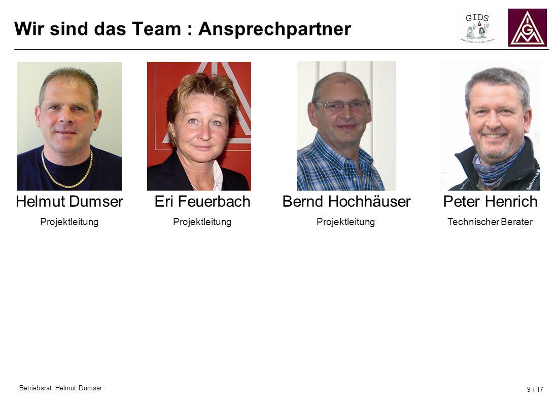 Betriebsrat Helmut Dumser 9 / 17 Wir sind das Team : Ansprechpartner Eri Feuerbach Projektleitung Bernd Hochhäuser Projektleitung Helmut Dumser Projek