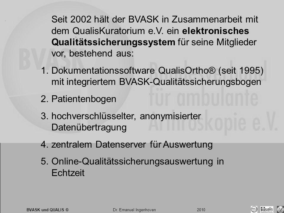 Dr. Emanuel Ingenhoven 2010 BVASK und QUALIS ® Dr. Emanuel Ingenhoven 2010 Seit 2002 hält der BVASK in Zusammenarbeit mit dem QualisKuratorium e.V. ei
