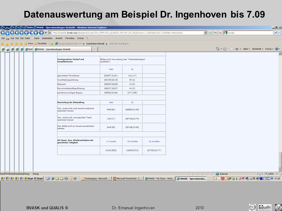 Dr. Emanuel Ingenhoven 2010 BVASK und QUALIS ® Dr. Emanuel Ingenhoven 2010 Qualis® - Funktionen