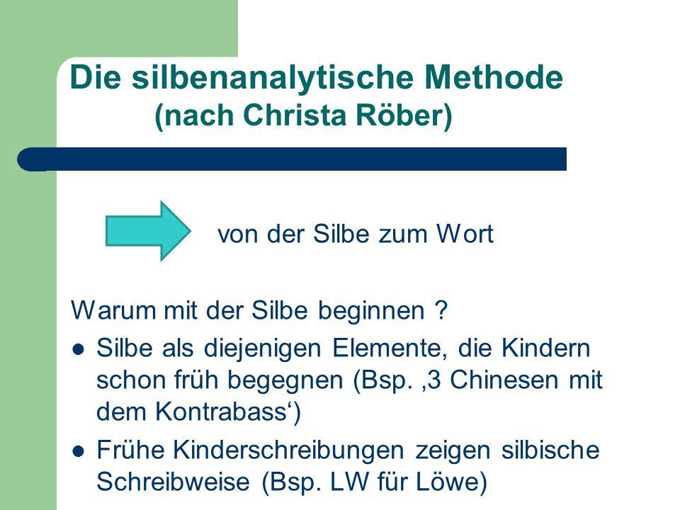 Die silbenanalytische Methode (nach Christa Röber) von der Silbe zum Wort Warum mit der Silbe beginnen ?  Silbe als diejenigen Elemente, die Kindern