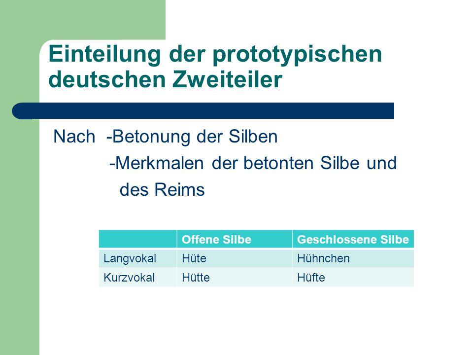 Einteilung der prototypischen deutschen Zweiteiler Nach -Betonung der Silben -Merkmalen der betonten Silbe und des Reims Offene SilbeGeschlossene Silb