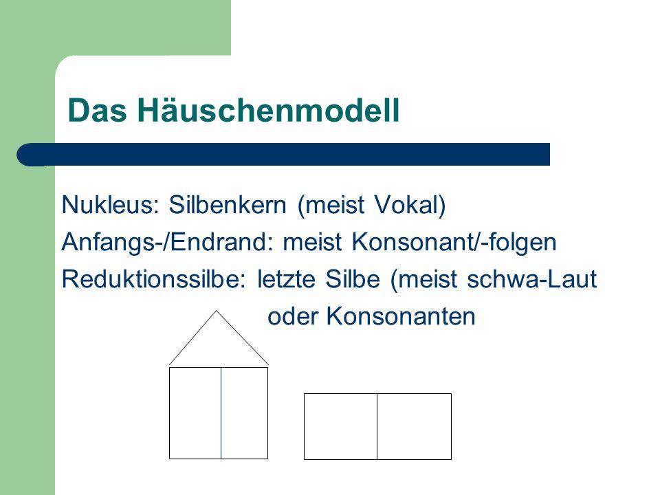 Das Häuschenmodell Nukleus: Silbenkern (meist Vokal) Anfangs-/Endrand: meist Konsonant/-folgen Reduktionssilbe: letzte Silbe (meist schwa-Laut oder Ko