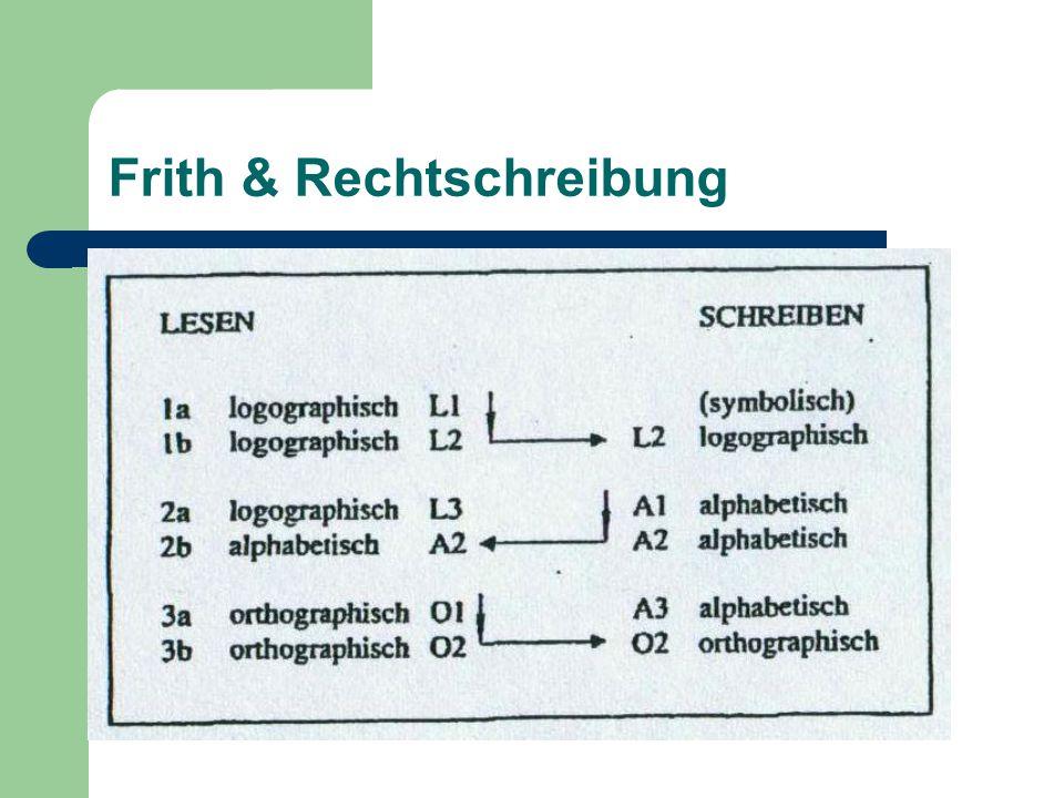 Frith & Rechtschreibung  Bild Stufen