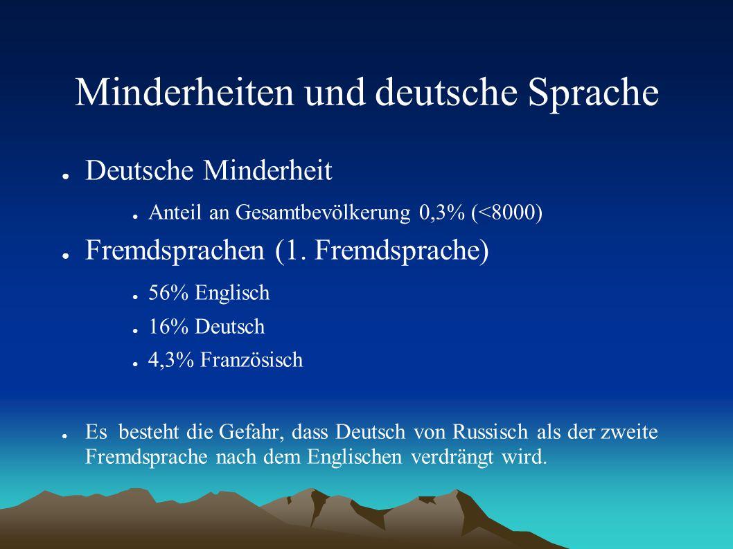 Minderheiten und deutsche Sprache ● Deutsche Minderheit ● Anteil an Gesamtbevölkerung 0,3% (<8000) ● Fremdsprachen (1.