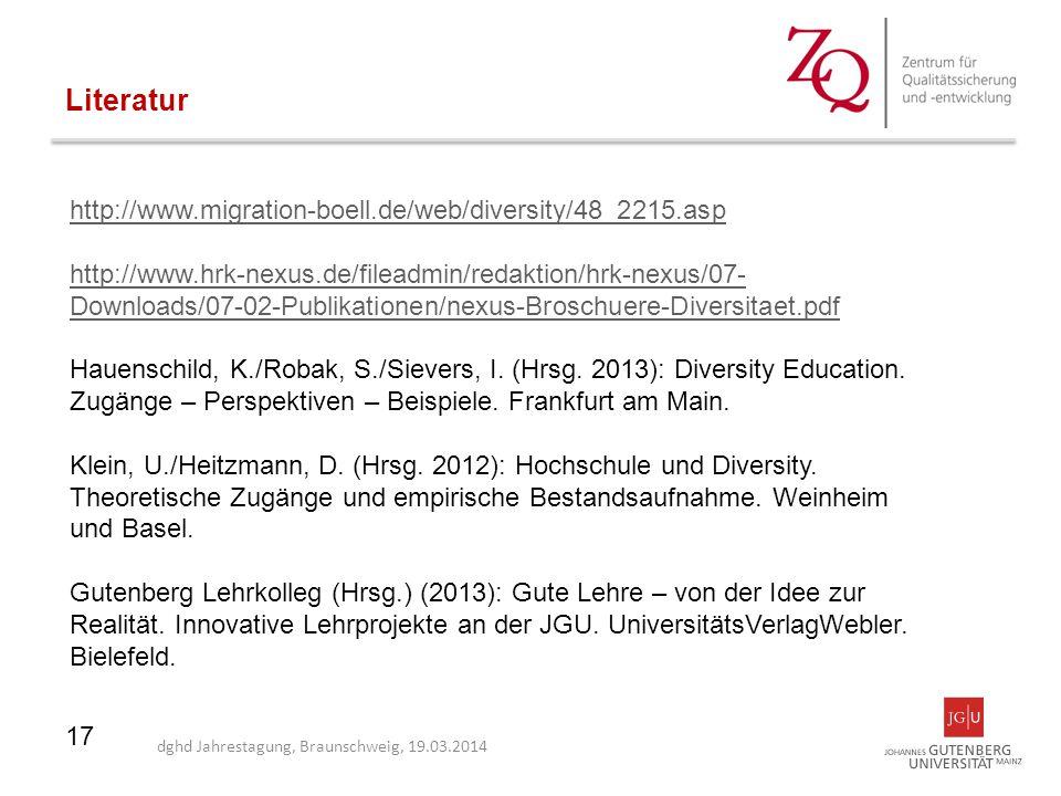 17 Literatur http://www.migration-boell.de/web/diversity/48_2215.asp http://www.hrk-nexus.de/fileadmin/redaktion/hrk-nexus/07- Downloads/07-02-Publika