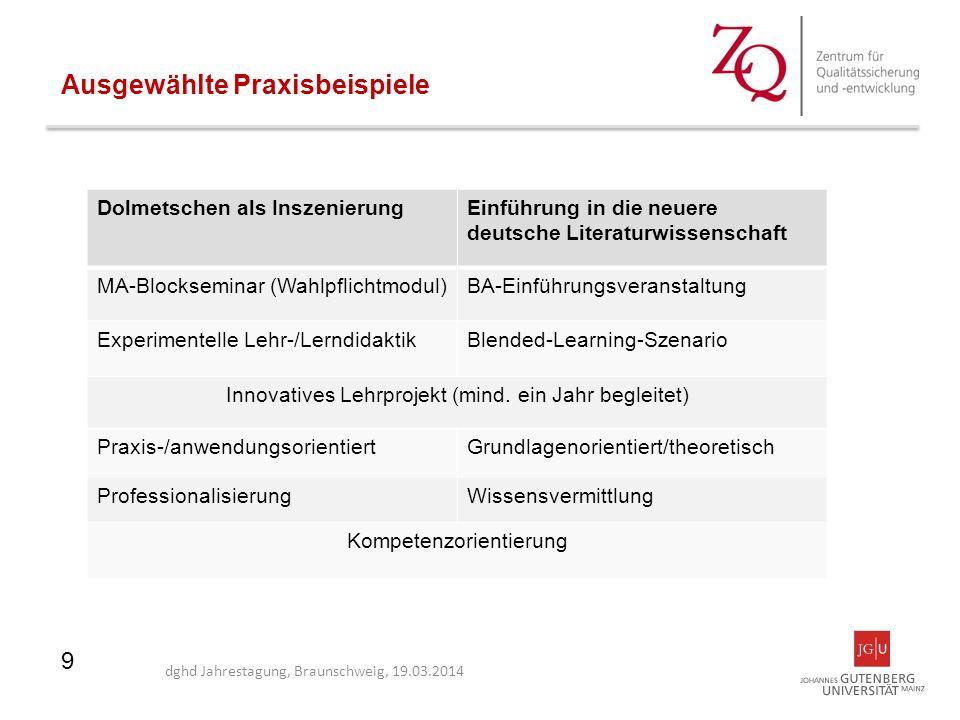 9 Ausgewählte Praxisbeispiele dghd Jahrestagung, Braunschweig, 19.03.2014 Dolmetschen als InszenierungEinführung in die neuere deutsche Literaturwisse
