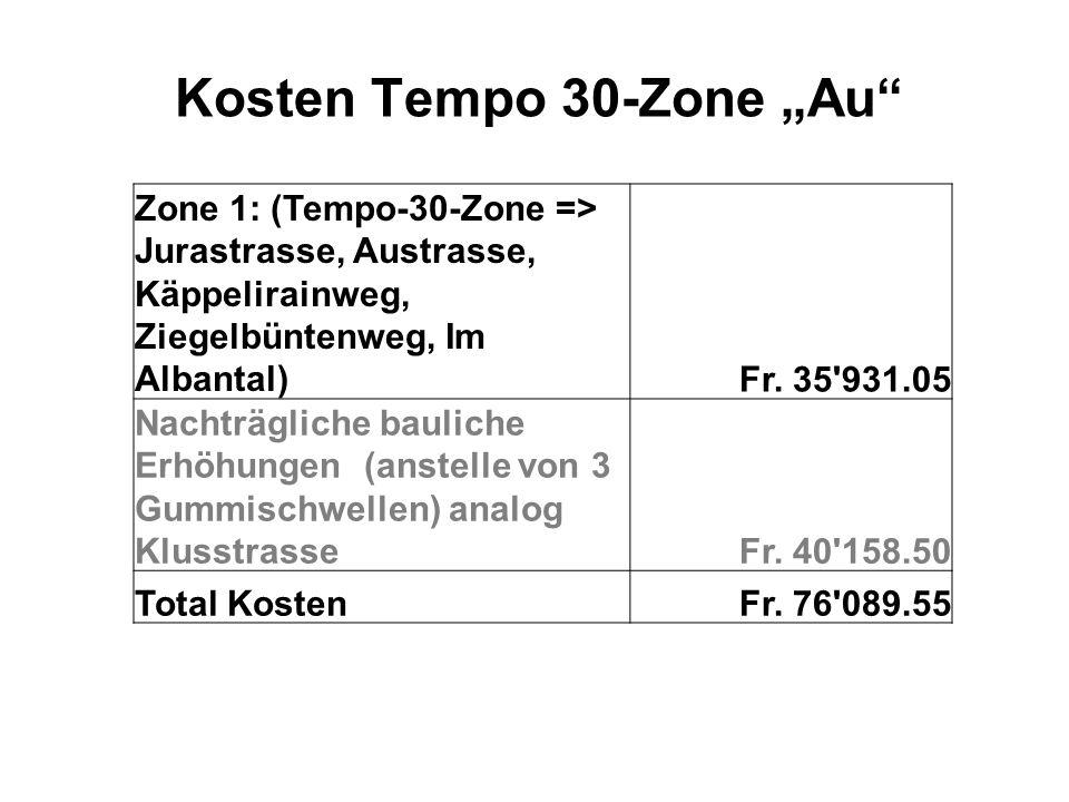 Zone 1: (Tempo-30-Zone => Jurastrasse, Austrasse, Käppelirainweg, Ziegelbüntenweg, Im Albantal)Fr. 35'931.05 Nachträgliche bauliche Erhöhungen (anstel