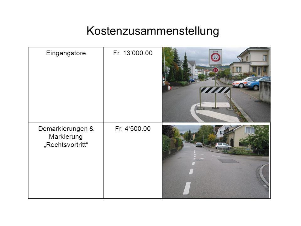 """Kostenzusammenstellung EingangstoreFr. 13'000.00 Demarkierungen & Markierung """"Rechtsvortritt"""" Fr. 4'500.00"""