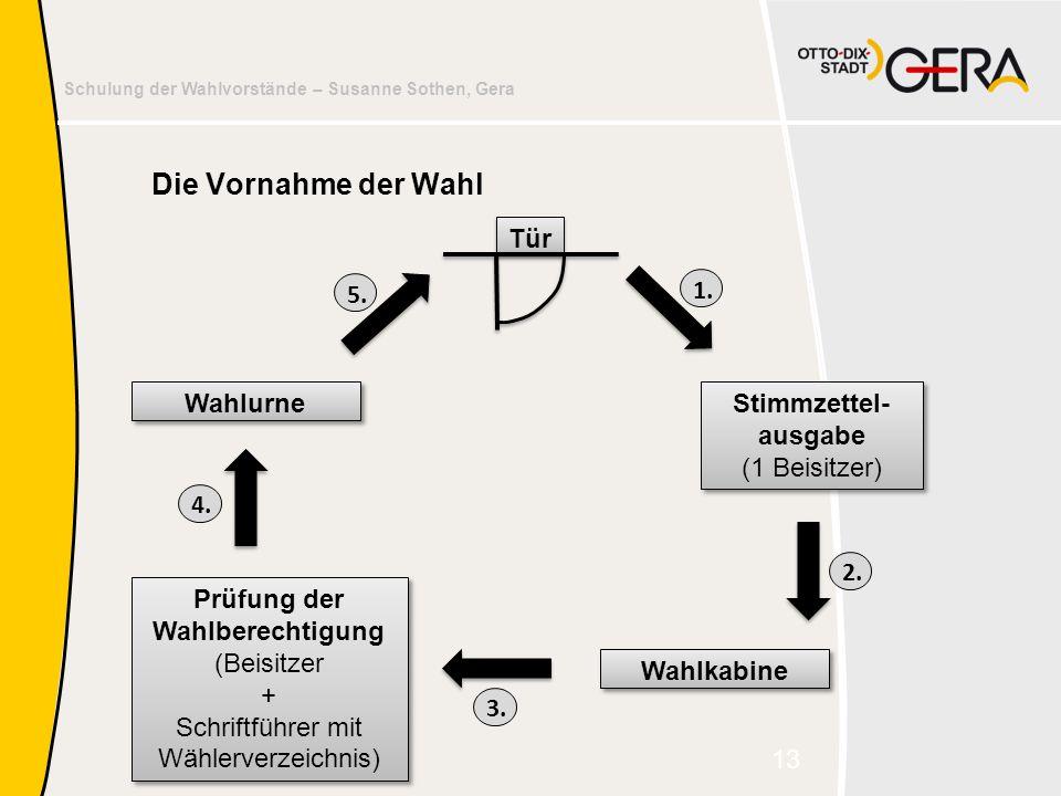 Schulung der Wahlvorstände – Susanne Sothen, Gera 13 Die Vornahme der Wahl Stimmzettel- ausgabe (1 Beisitzer) Stimmzettel- ausgabe (1 Beisitzer) Wahlk