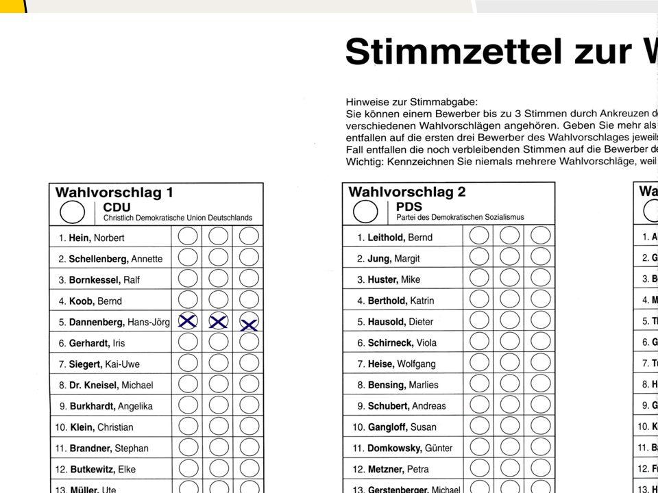 Schulung der Wahlvorstände – Susanne Sothen, Gera