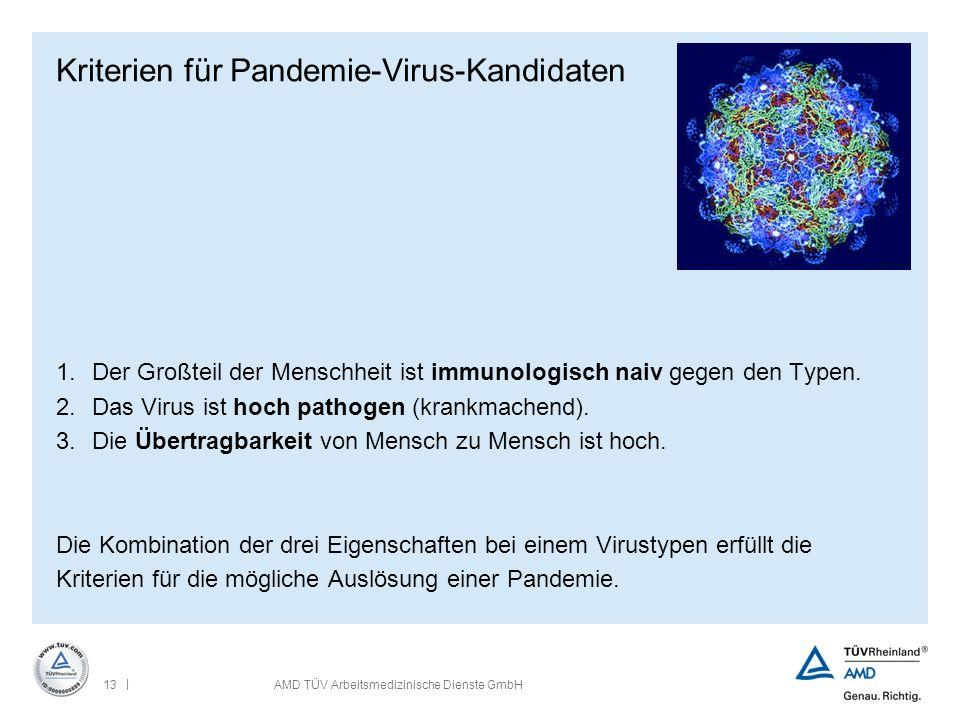 | 13AMD TÜV Arbeitsmedizinische Dienste GmbH Kriterien für Pandemie-Virus-Kandidaten 1.Der Großteil der Menschheit ist immunologisch naiv gegen den Ty