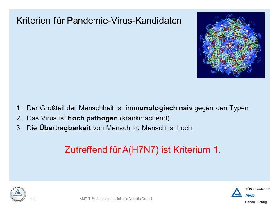 | 14AMD TÜV Arbeitsmedizinische Dienste GmbH Kriterien für Pandemie-Virus-Kandidaten 1.Der Großteil der Menschheit ist immunologisch naiv gegen den Ty
