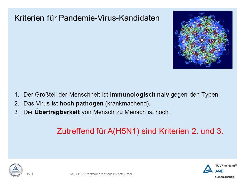 | 15AMD TÜV Arbeitsmedizinische Dienste GmbH Kriterien für Pandemie-Virus-Kandidaten 1.Der Großteil der Menschheit ist immunologisch naiv gegen den Ty