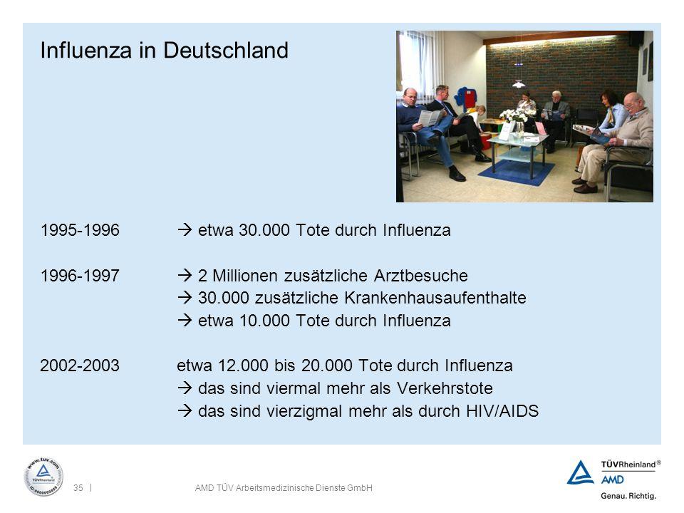 | 35AMD TÜV Arbeitsmedizinische Dienste GmbH Influenza in Deutschland 1995-1996  etwa 30.000 Tote durch Influenza 1996-1997  2 Millionen zusätzliche