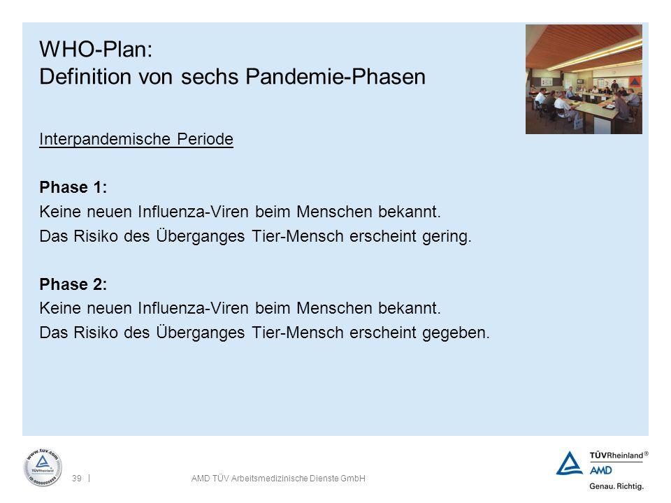 | 39AMD TÜV Arbeitsmedizinische Dienste GmbH WHO-Plan: Definition von sechs Pandemie-Phasen Interpandemische Periode Phase 1: Keine neuen Influenza-Vi
