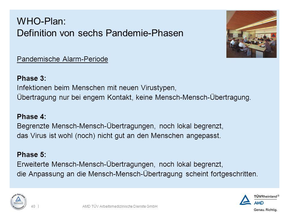 | 40AMD TÜV Arbeitsmedizinische Dienste GmbH WHO-Plan: Definition von sechs Pandemie-Phasen Pandemische Alarm-Periode Phase 3: Infektionen beim Mensch