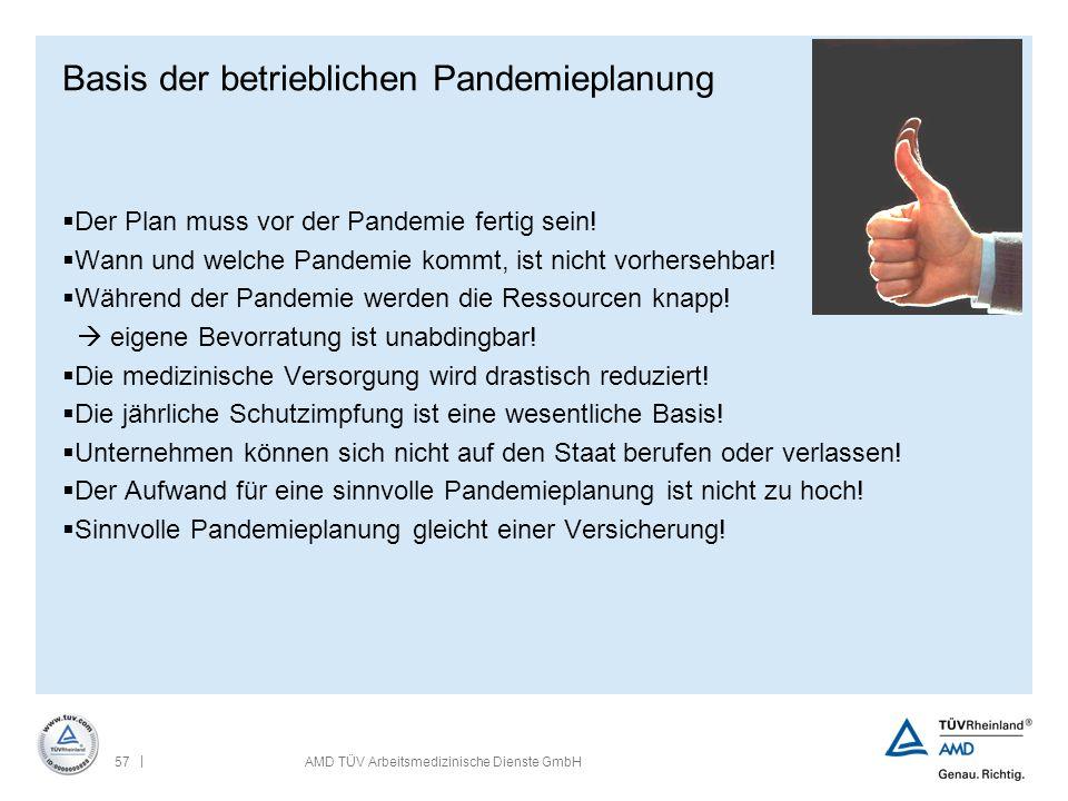 | 57AMD TÜV Arbeitsmedizinische Dienste GmbH Basis der betrieblichen Pandemieplanung  Der Plan muss vor der Pandemie fertig sein!  Wann und welche P