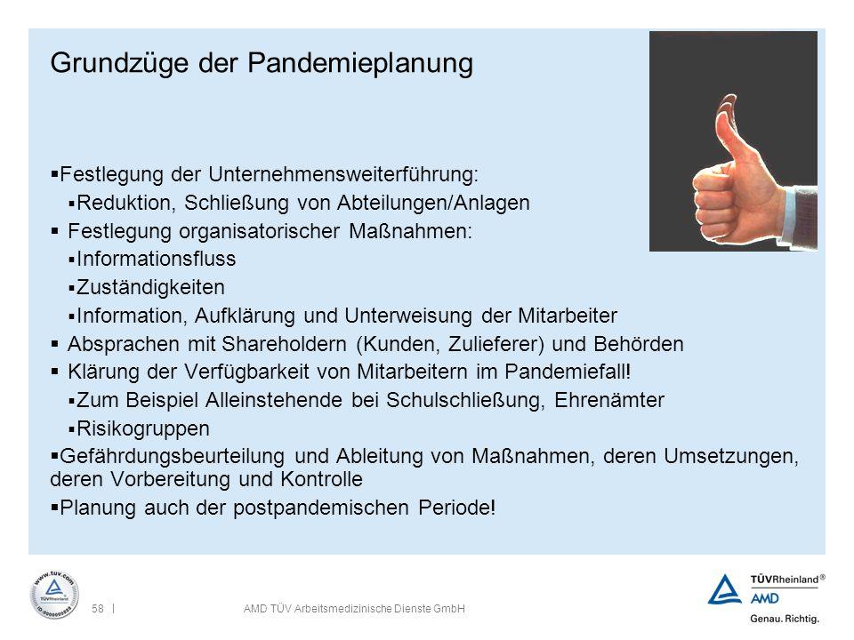 | 58AMD TÜV Arbeitsmedizinische Dienste GmbH Grundzüge der Pandemieplanung  Festlegung der Unternehmensweiterführung:  Reduktion, Schließung von Abt