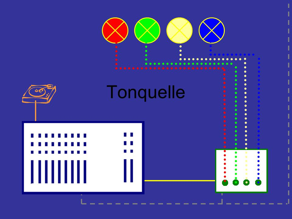Aufbau •1.Schritt: Materialtransport aus dem Kammerl zum Veranstaltungsbereich •2.Schritt: Scheinwerfer auf die Traverse hängen •Wichtig gleich im Anschluss Dimmerpacks und Scheinwerfer sichern •3.Schritt:Nach Einwilligung Geräte auf ihre Funktionstüchtigkeit testen