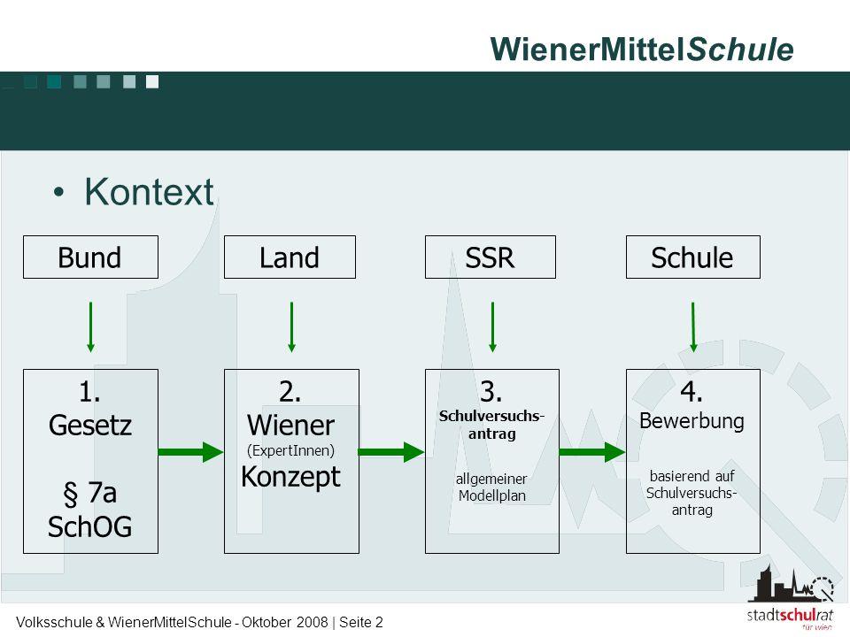 WienerMittelSchule Volksschule & WienerMittelSchule - Oktober 2008   Seite 2 •Kontext 1. Gesetz § 7a SchOG BundLandSSRSchule 2. Wiener (ExpertInnen) K