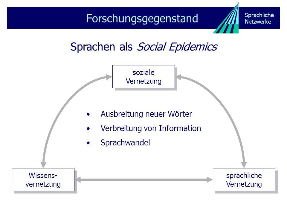 Sprachliche Netzwerke Sprachen als Social Epidemics Forschungsgegenstand soziale Vernetzung sprachliche Vernetzung Wissens- vernetzung Wissens- vernetzung •Ausbreitung neuer Wörter •Verbreitung von Information •Sprachwandel