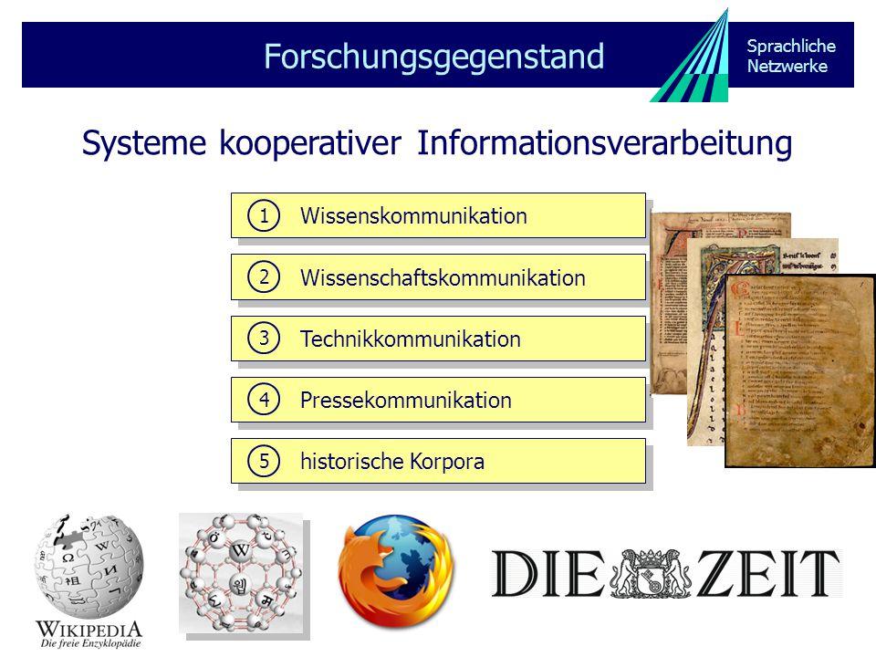Sprachliche Netzwerke Forschungsgegenstand Systeme kooperativer Informationsverarbeitung Wissenskommunikation 1 Wissenschaftskommunikation 2 Technikkommunikation 3 Pressekommunikation 4 historische Korpora 5