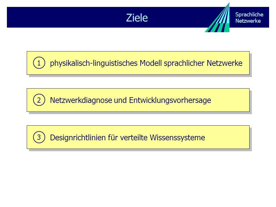 Sprachliche Netzwerke Ziele physikalisch-linguistisches Modell sprachlicher Netzwerke 1 Netzwerkdiagnose und Entwicklungsvorhersage 2 Designrichtlinien für verteilte Wissenssysteme 3