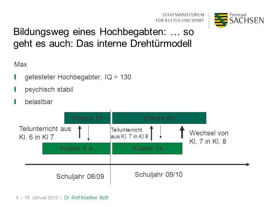 | 16. Januar 2010 | Dr. Rolf Koerber, BzB4 Bildungsweg eines Hochbegabten: … so geht es auch: Das interne Drehtürmodell Max ❙ getesteter Hochbegabter,