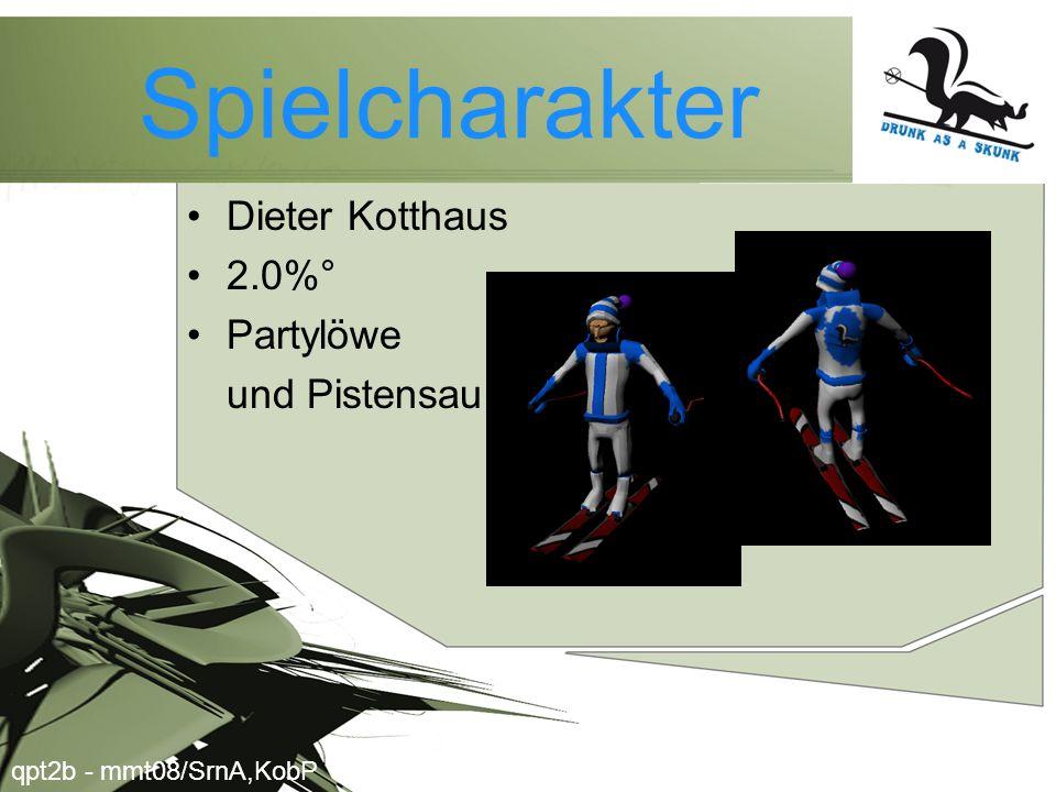 Spielcharakter •Dieter Kotthaus •2.0%° •Partylöwe und Pistensau qpt2b - mmt08/SrnA,KobP