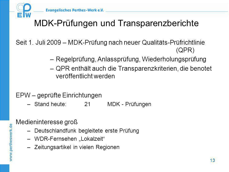 13 MDK-Prüfungen und Transparenzberichte Seit 1. Juli 2009 – MDK-Prüfung nach neuer Qualitäts-Prüfrichtlinie (QPR) –Regelprüfung, Anlassprüfung, Wiede