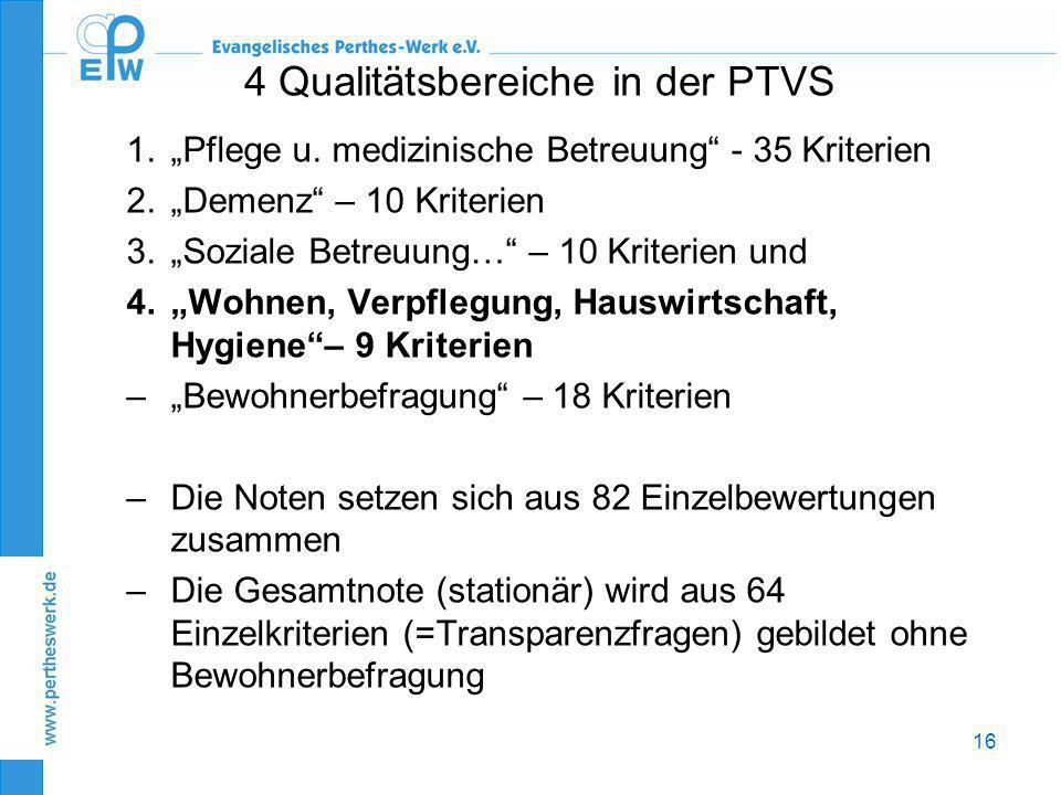 """16 4 Qualitätsbereiche in der PTVS 1.""""Pflege u. medizinische Betreuung"""" - 35 Kriterien 2.""""Demenz"""" – 10 Kriterien 3.""""Soziale Betreuung…"""" – 10 Kriterien"""