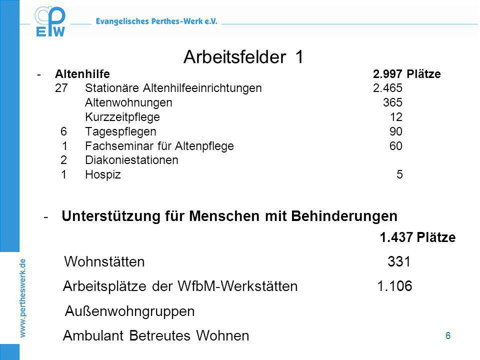 17 Veröffentlichte Transparenzberichte •Pflicht, Berichte hausintern an gut sichtbarer Stelle auszuhängen •Transparenzberichte im Internet lesbar unter: –www.pflegenoten.de (GKV-Spitzenverband)www.pflegenoten.de –www.pflegelotse.de (vdek – Verband der Ersatzkassen)www.pflegelotse.de –www.der-pflegekompass.de (LSV, IKK, Knappschaft)www.der-pflegekompass.de –www.aok-gesundheitsnavi.de (AOK)www.aok-gesundheitsnavi.de –www.bkk-pflege.de (BKK)www.bkk-pflege.de