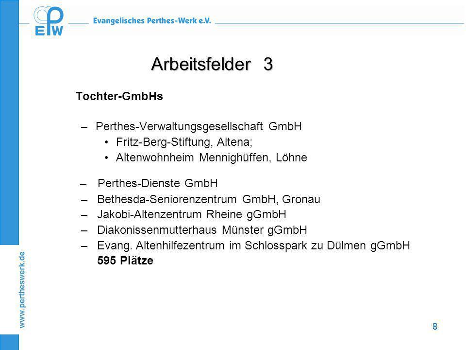 8 Tochter-GmbHs –Perthes-Verwaltungsgesellschaft GmbH •Fritz-Berg-Stiftung, Altena; •Altenwohnheim Mennighüffen, Löhne Arbeitsfelder 3 –Perthes-Dienst
