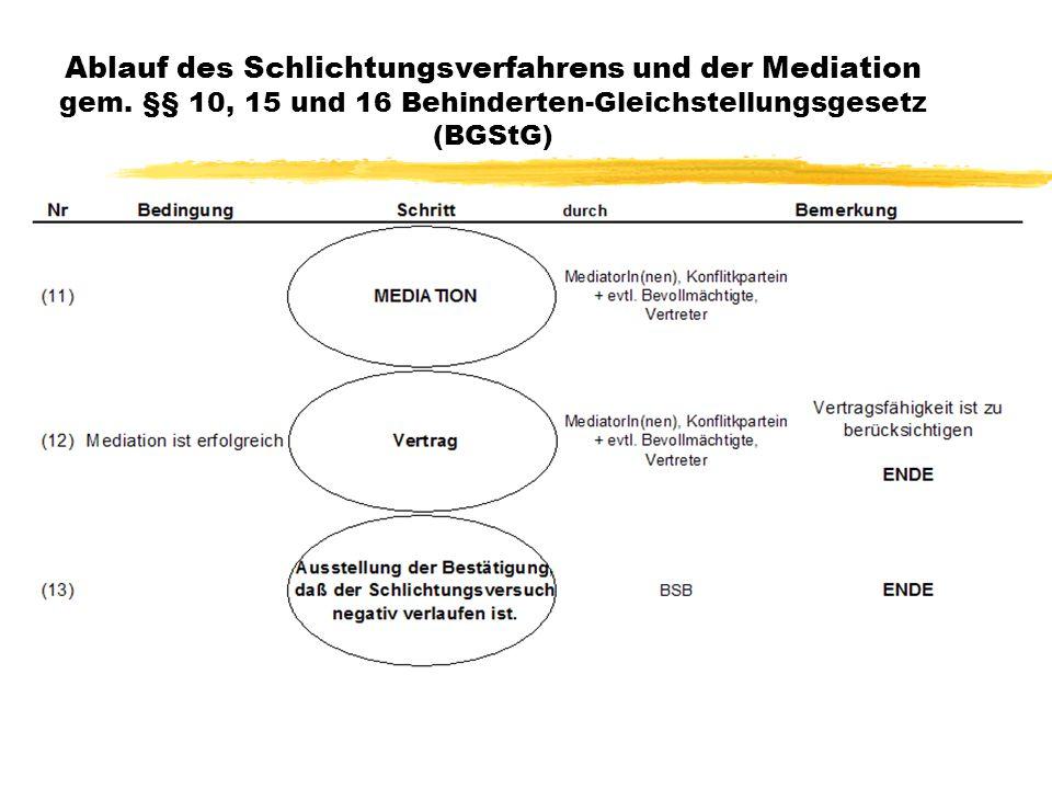 23 Ablauf des Schlichtungsverfahrens und der Mediation gem.