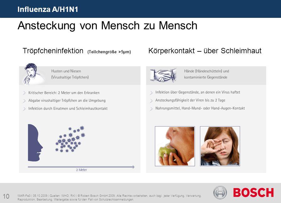 10 Influenza A/H1N1 WAR-Fe3 | 05.10.2009 | Quellen: WHO, RKI | © Robert Bosch GmbH 2009. Alle Rechte vorbehalten, auch bzgl. jeder Verfügung, Verwertu
